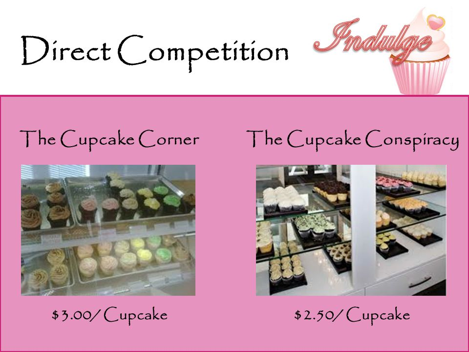 Direct Competition The Cupcake CornerThe Cupcake Conspiracy $3.00/ Cupcake$2.50/ Cupcake
