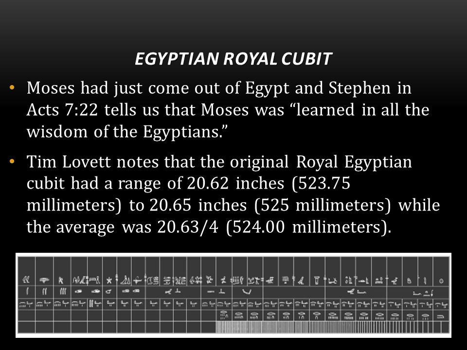 EGYPTIAN ROYAL CUBIT Moses had just come out of Egypt and Stephen in Acts 7:22 tells us that Moses was learned in all the wisdom of the Egyptians. Tim Lovett notes that the original Royal Egyptian cubit had a range of 20.62 inches (523.75 millimeters) to 20.65 inches (525 millimeters) while the average was 20.63/4 (524.00 millimeters).