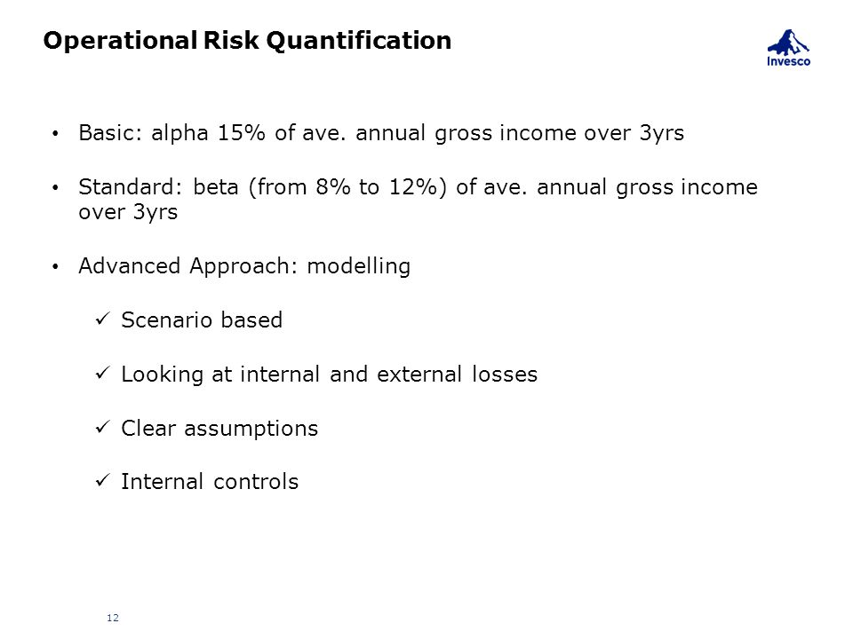 Operational Risk Quantification 12 Basic: alpha 15% of ave. annual gross income over 3yrs Standard: beta (from 8% to 12%) of ave. annual gross income