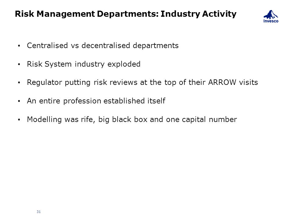 Risk Management Departments: Industry Activity 31 Centralised vs decentralised departments Risk System industry exploded Regulator putting risk review