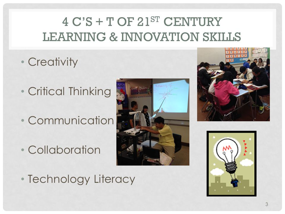 4 C'S + T OF 21 ST CENTURY LEARNING & INNOVATION SKILLS Creativity Critical Thinking Communication Collaboration Technology Literacy 3