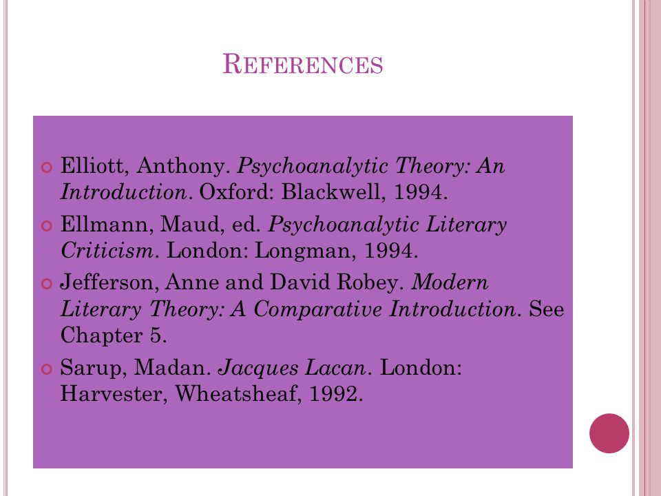 R EFERENCES Elliott, Anthony. Psychoanalytic Theory: An Introduction.