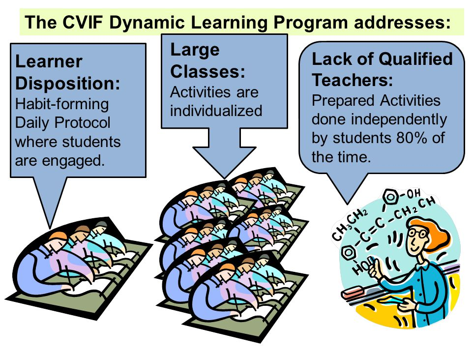 The CVIF Dynamic Learning Program addresses: Learner Disposition: Habit-forming Daily Protocol where students are engaged.