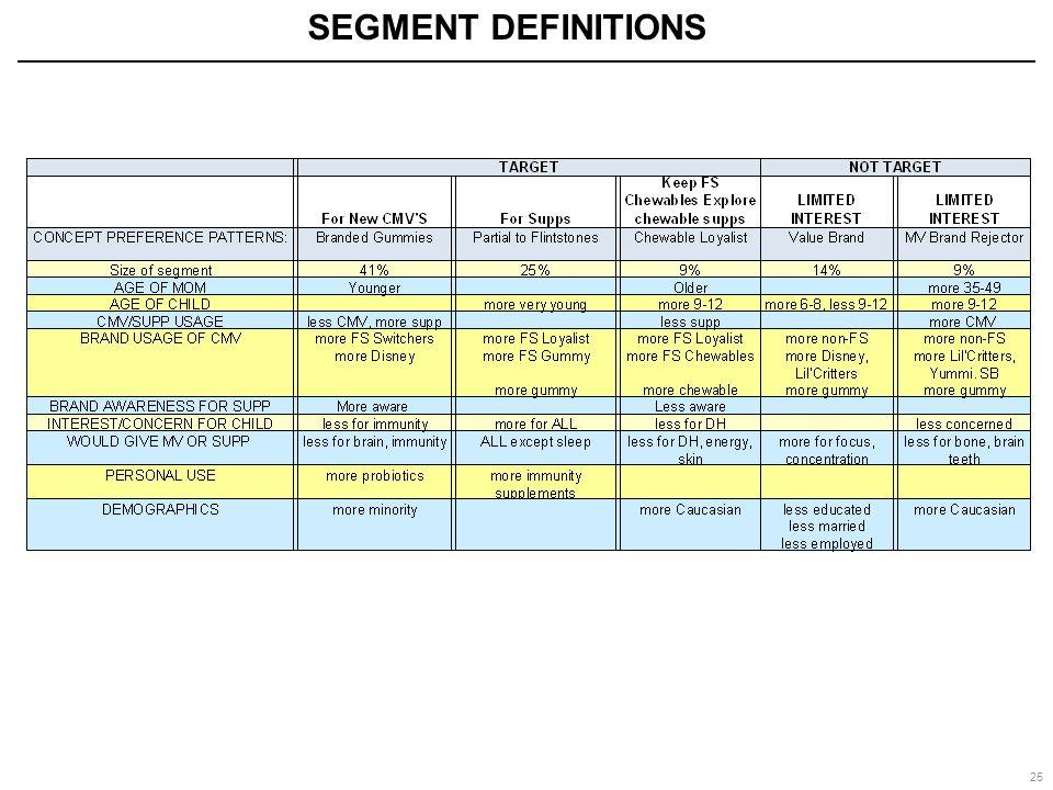 SEGMENT DEFINITIONS 25