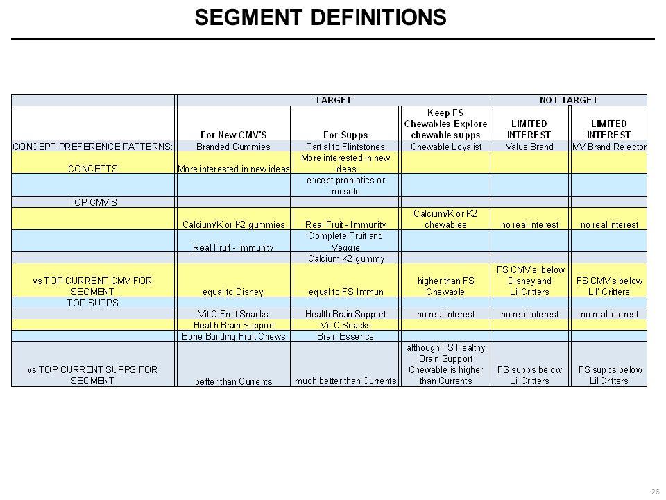 SEGMENT DEFINITIONS 26