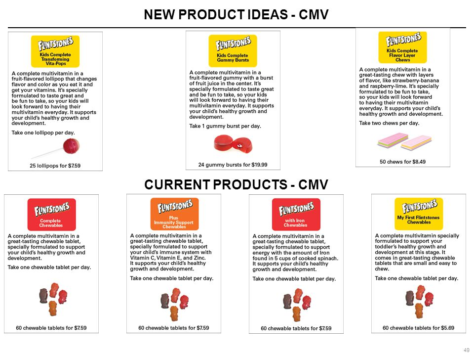 49 NEW PRODUCT IDEAS - CMV CURRENT PRODUCTS - CMV