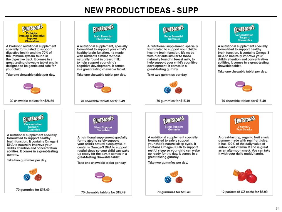 54 NEW PRODUCT IDEAS - SUPP