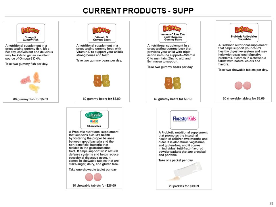 CURRENT PRODUCTS - SUPP 55