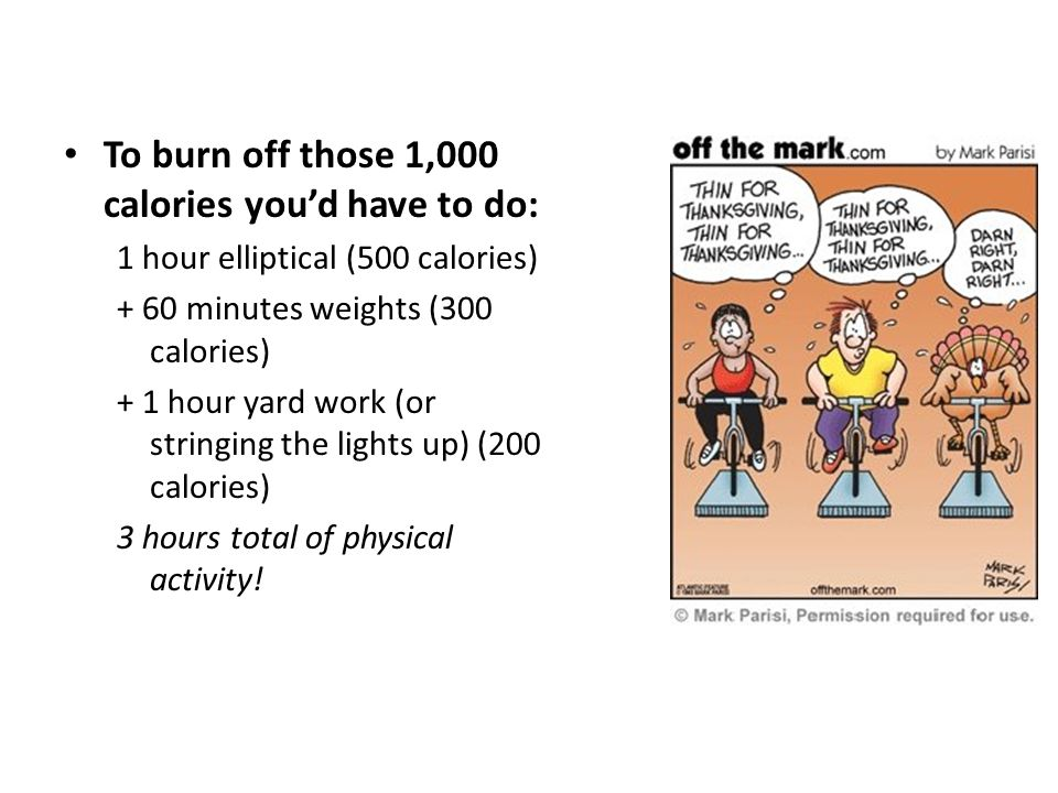 To burn off those 1,000 calories you'd have to do: 1 hour elliptical (500 calories) + 60 minutes weights (300 calories) + 1 hour yard work (or stringing the lights up) (200 calories) 3 hours total of physical activity!