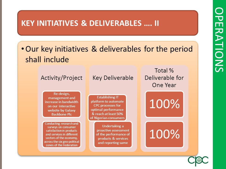 OPERATIONS KEY INITIATIVES & DELIVERABLES …. II Our key initiatives & deliverables for the period shall include Activity/Project Re-design, management