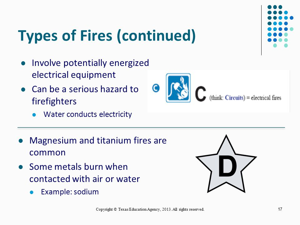 16 Types of Fires (continued) Solid, organic material Most common type of fire Easiest to fight By removing heat, oxygen, or fuel Combustible liquid o