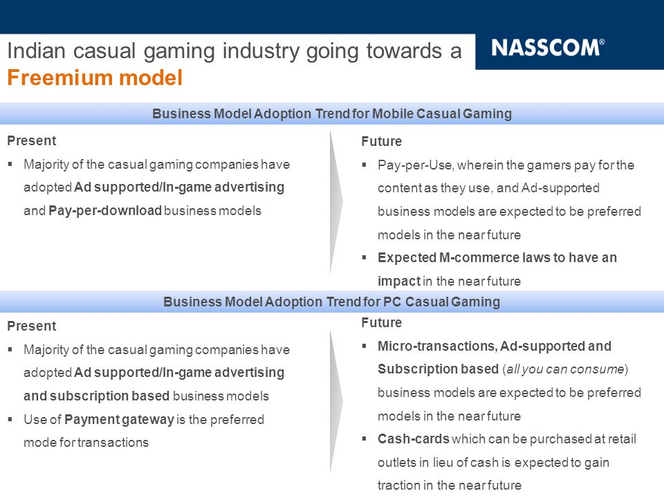 Indian casual gaming industry going towards a Freemium model Business Model Adoption Trend for Mobile Casual Gaming Present  Majority of the casual gaming companies have adopted Ad supported/In-game advertising and Pay-per-download business models Future  Pay-per-Use, wherein the gamers pay for the content as they use, and Ad-supported business models are expected to be preferred models in the near future  Expected M-commerce laws to have an impact in the near future Present  Majority of the casual gaming companies have adopted Ad supported/In-game advertising and subscription based business models  Use of Payment gateway is the preferred mode for transactions Future  Micro-transactions, Ad-supported and Subscription based (all you can consume) business models are expected to be preferred models in the near future  Cash-cards which can be purchased at retail outlets in lieu of cash is expected to gain traction in the near future Business Model Adoption Trend for PC Casual Gaming