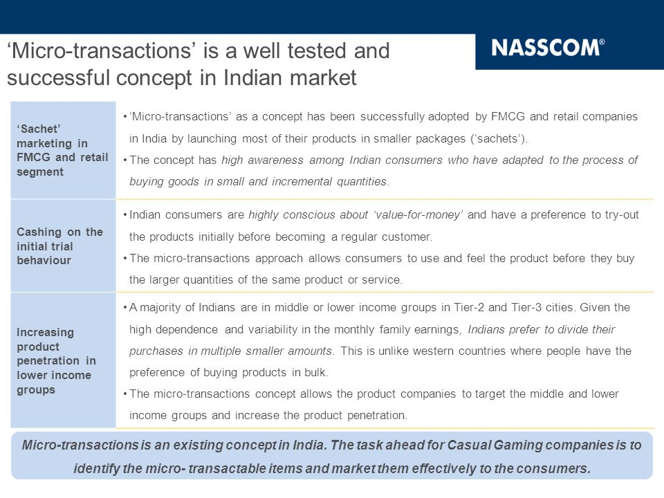 'Micro-transactions' is a well tested and successful concept in Indian market 'Sachet' marketing in FMCG and retail segment 'Micro-transactions' as a concept has been successfully adopted by FMCG and retail companies in India by launching most of their products in smaller packages ('sachets').