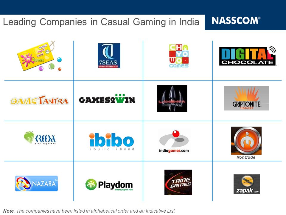 Leading Companies in Casual Gaming in India Note: The companies have been listed in alphabetical order and an Indicative List IronCode