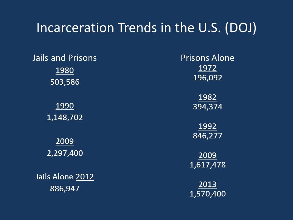 Incarceration Trends in the U.S.