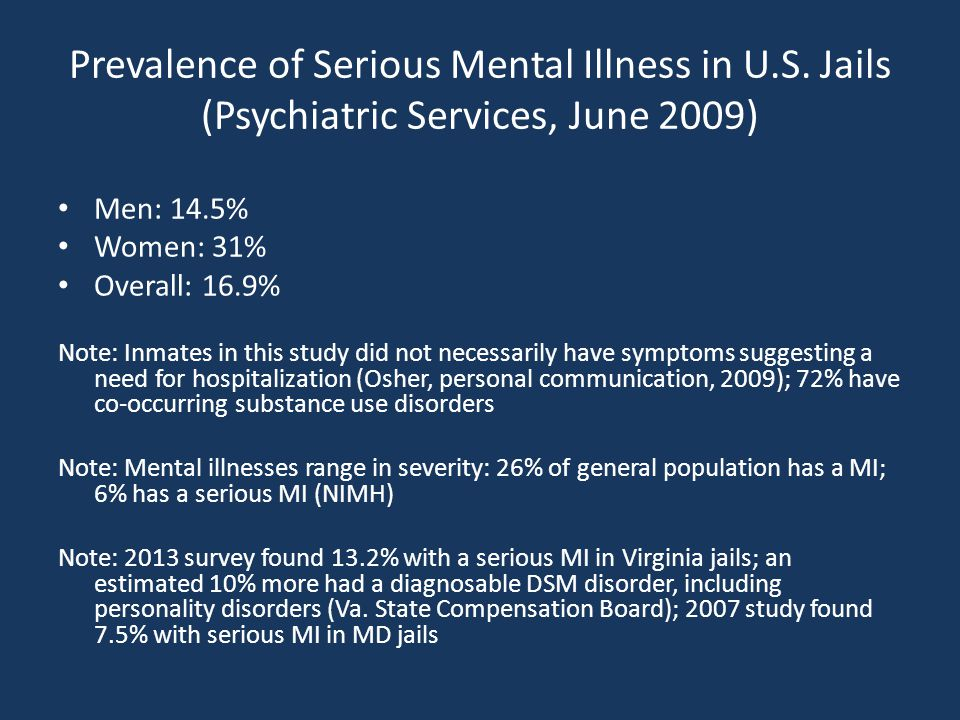 Prevalence of Serious Mental Illness in U.S.