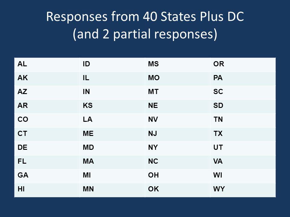 Responses from 40 States Plus DC (and 2 partial responses) ALIDMSOR AKILMOPA AZINMTSC ARKSNESD COLANVTN CTMENJTX DEMDNYUT FLMANCVA GAMIOHWI HIMNOKWY