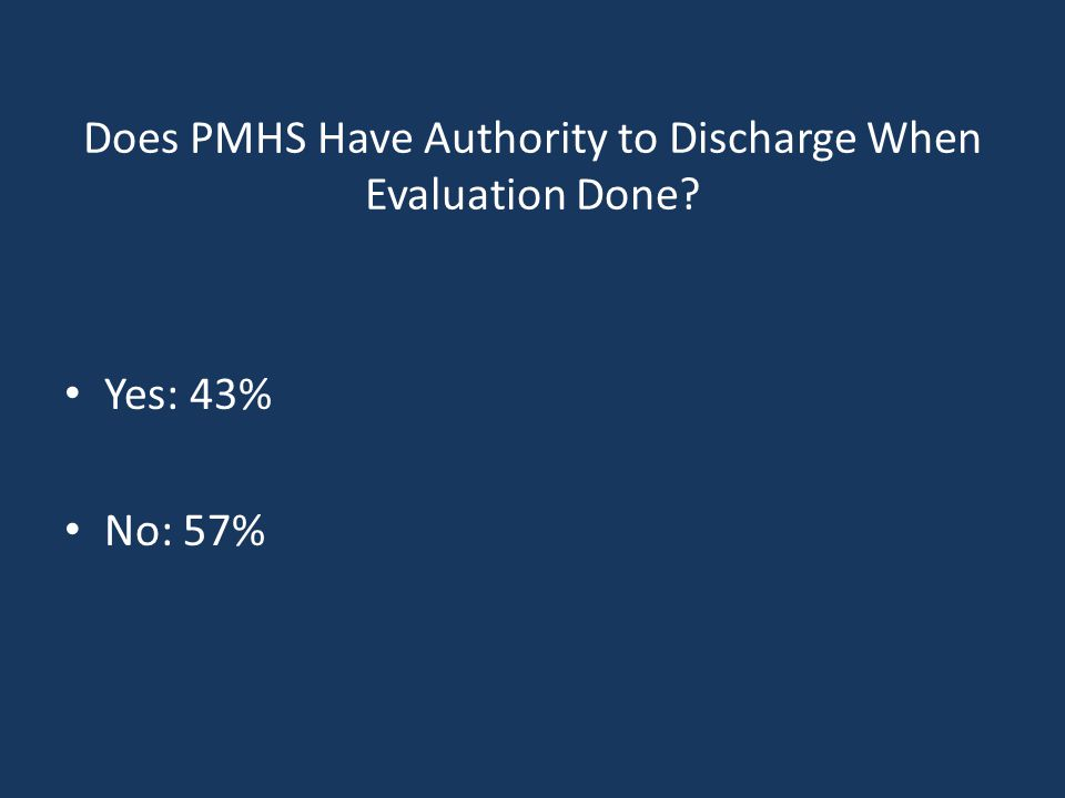 Does PMHS Have Authority to Discharge When Evaluation Done Yes: 43% No: 57%