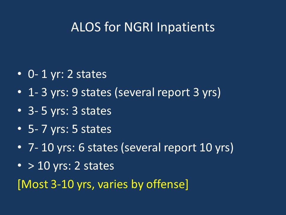 ALOS for NGRI Inpatients 0- 1 yr: 2 states 1- 3 yrs: 9 states (several report 3 yrs) 3- 5 yrs: 3 states 5- 7 yrs: 5 states 7- 10 yrs: 6 states (several report 10 yrs) > 10 yrs: 2 states [Most 3-10 yrs, varies by offense]