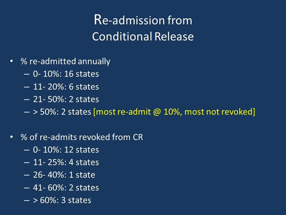 R e-admission from Conditional Release % re-admitted annually – 0- 10%: 16 states – 11- 20%: 6 states – 21- 50%: 2 states – > 50%: 2 states [most re-admit @ 10%, most not revoked] % of re-admits revoked from CR – 0- 10%: 12 states – 11- 25%: 4 states – 26- 40%: 1 state – 41- 60%: 2 states – > 60%: 3 states