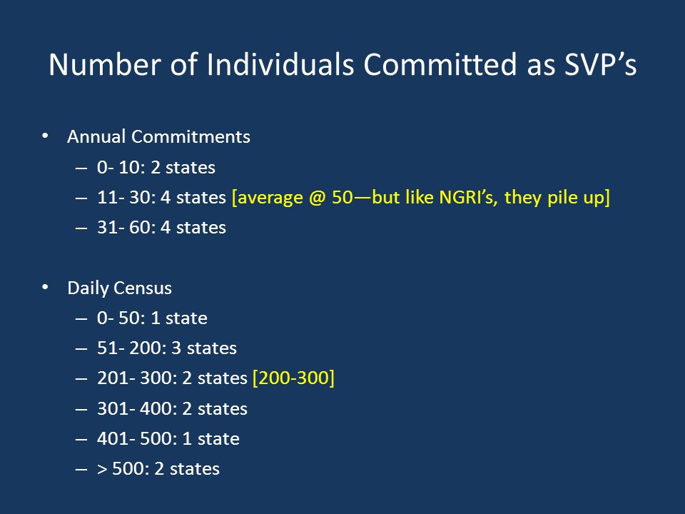 Number of Individuals Committed as SVP's Annual Commitments – 0- 10: 2 states – 11- 30: 4 states [average @ 50—but like NGRI's, they pile up] – 31- 60: 4 states Daily Census – 0- 50: 1 state – 51- 200: 3 states – 201- 300: 2 states [200-300] – 301- 400: 2 states – 401- 500: 1 state – > 500: 2 states
