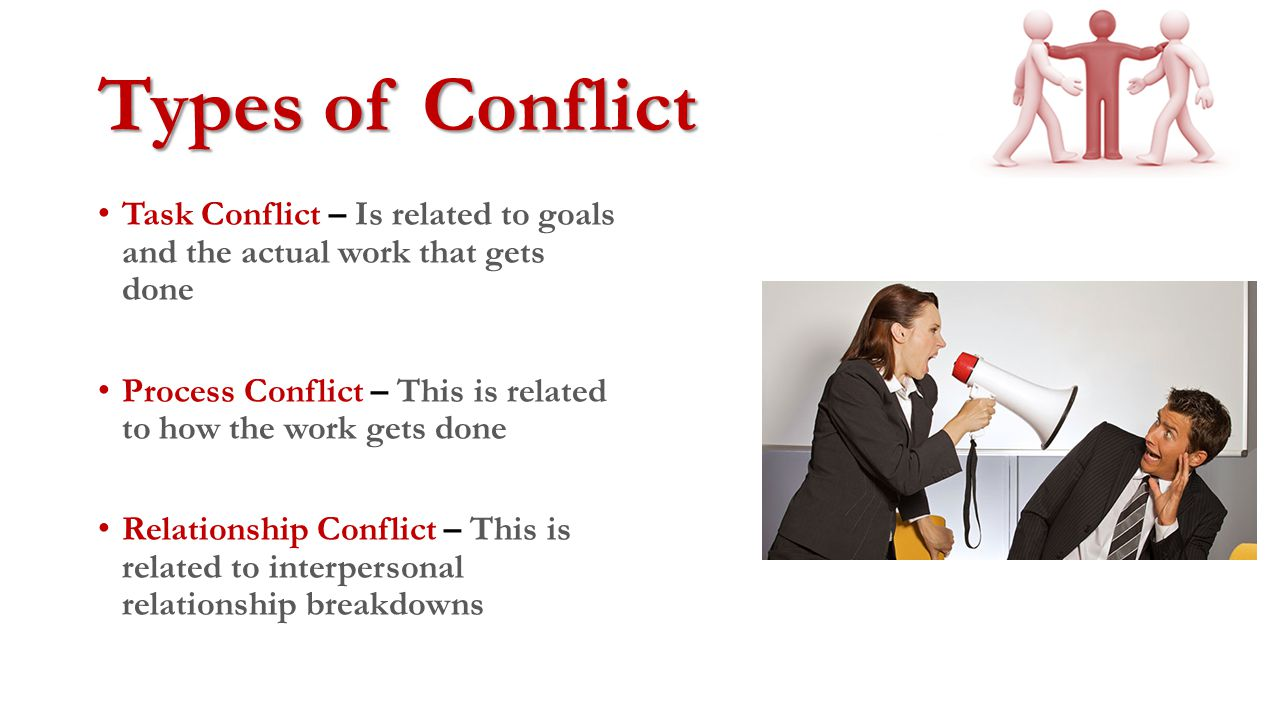 the three views of conflict how Get an answer for 'what were the main sources of conflict present at the constitutional convention how did the connecticut compromise and the three fifths compromise help to diffuse much of the conflict' and find homework help for other history questions at enotes.