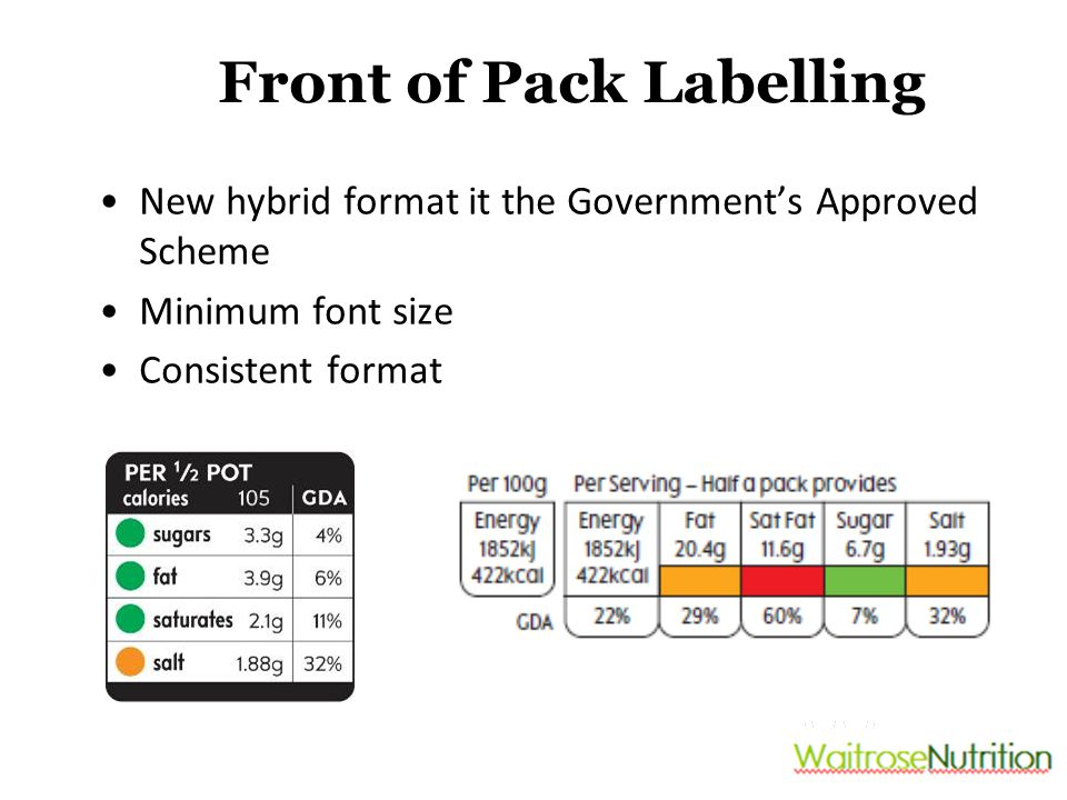 Front of Pack Labelling New hybrid format it the Government's Approved Scheme Minimum font size Consistent format