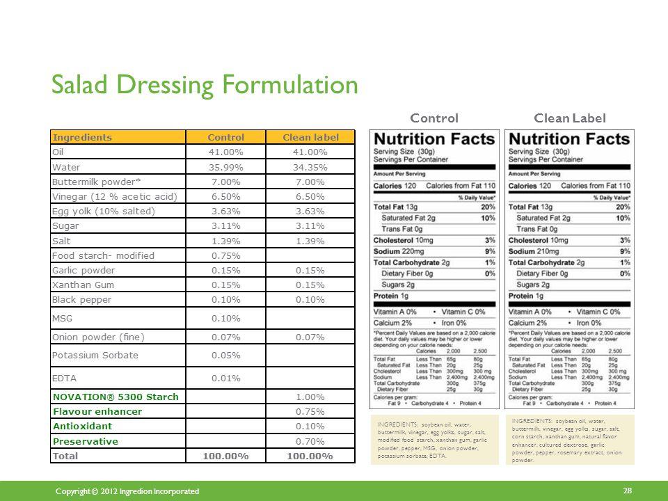 Copyright © 2012 Ingredion Incorporated 28 Salad Dressing Formulation INGREDIENTS: soybean oil, water, buttermilk, vinegar, egg yolks, sugar, salt, modified food starch, xanthan gum, garlic powder, pepper, MSG, onion powder, potassium sorbate, EDTA.