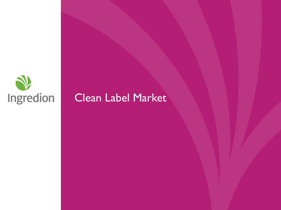 Clean Label Market