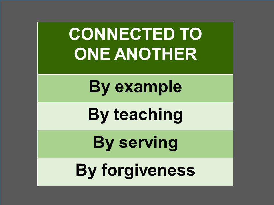 CONNECTED TO ONE ANOTHER By example By teaching By serving By forgiveness