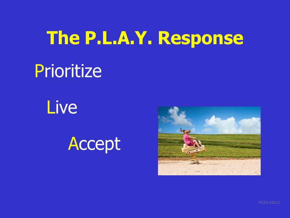 MCDA.42012 The P.L.A.Y. Response Prioritize Live Accept