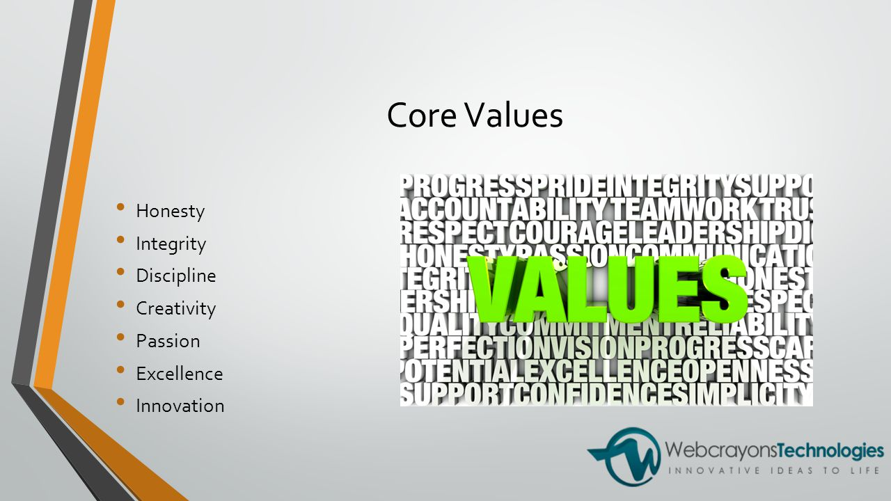 Core Values Honesty Integrity Discipline Creativity Passion Excellence Innovation