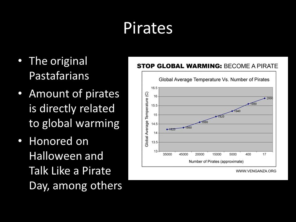 Pirates The original Pastafarians Amount of pirates is directly related to global warming Honored on Halloween and Talk Like a Pirate Day, among other