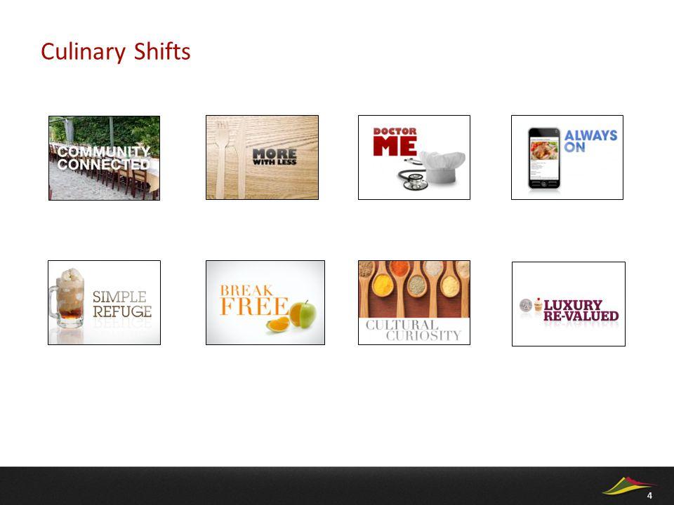 Culinary Shifts 4