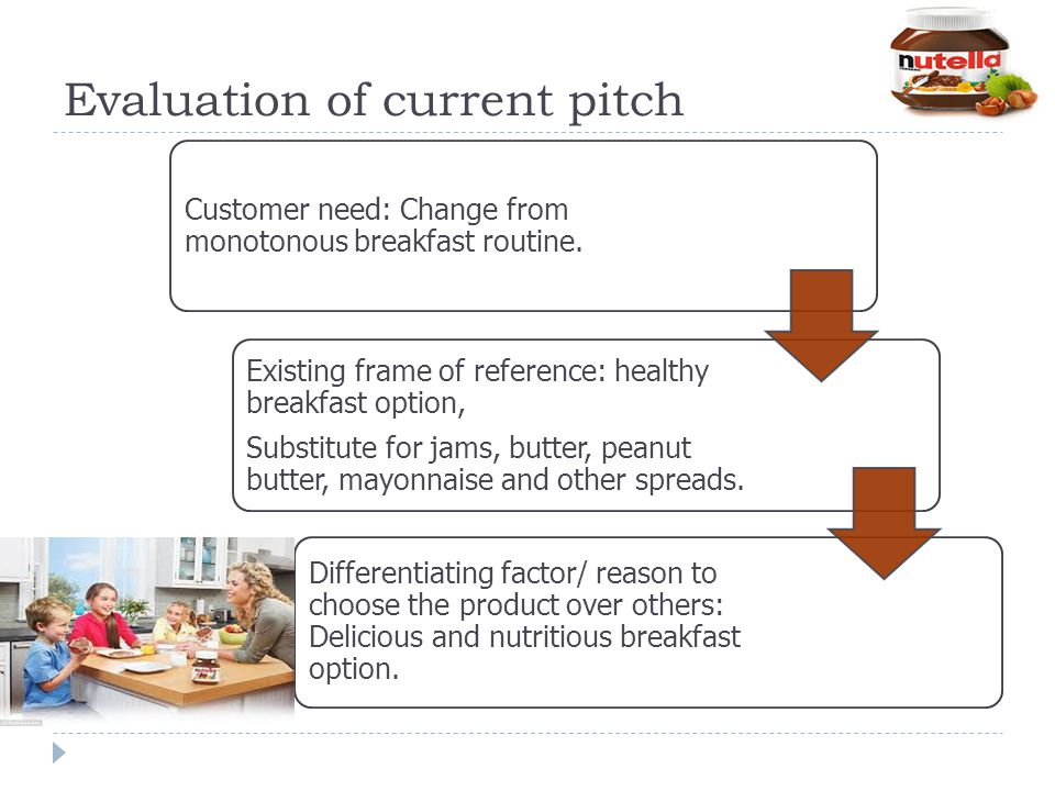 Evaluation of current pitch Customer need: Change from monotonous breakfast routine. Existing frame of reference: healthy breakfast option, Substitute