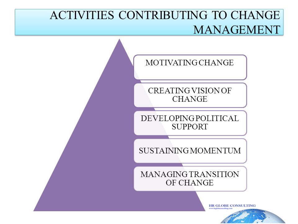 ACTIVITIES CONTRIBUTING TO CHANGE MANAGEMENT MOTIVATING CHANGECREATING VISION OF CHANGE DEVELOPING POLITICAL SUPPORT SUSTAINING MOMENTUM MANAGING TRANSITION OF CHANGE