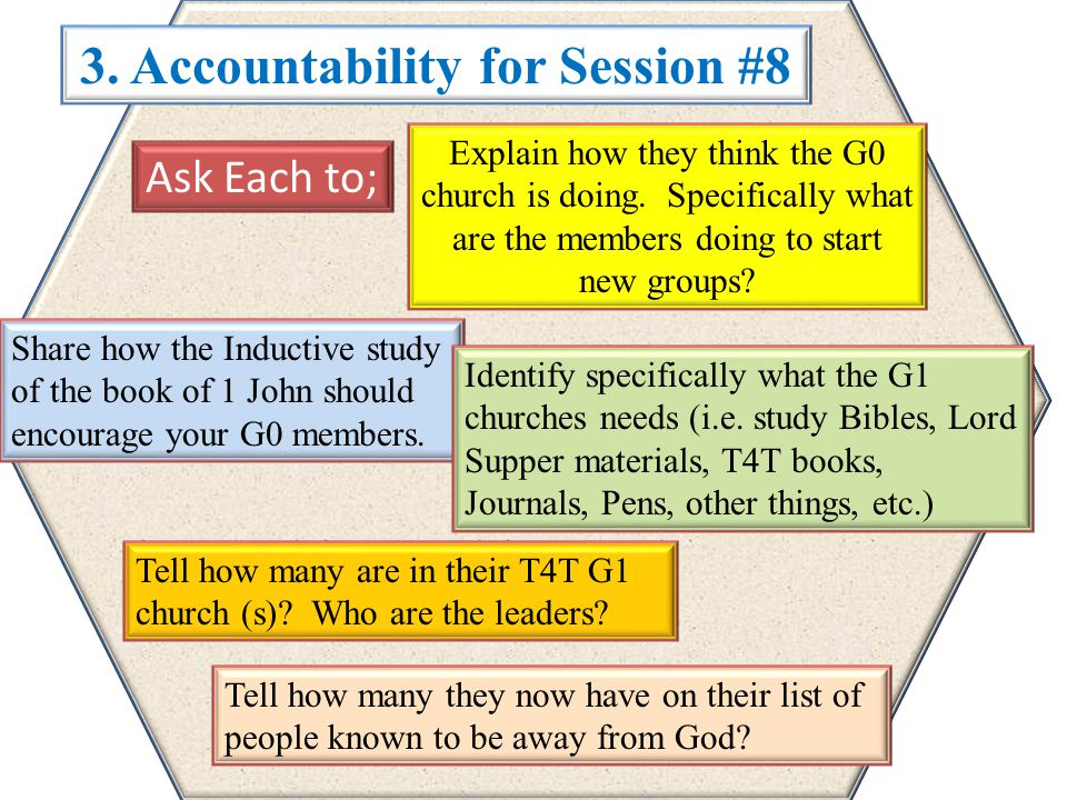 3. Accountability for Session #8 Ask Each to; Explain how they think the G0 church is doing. Specifically what are the members doing to start new grou