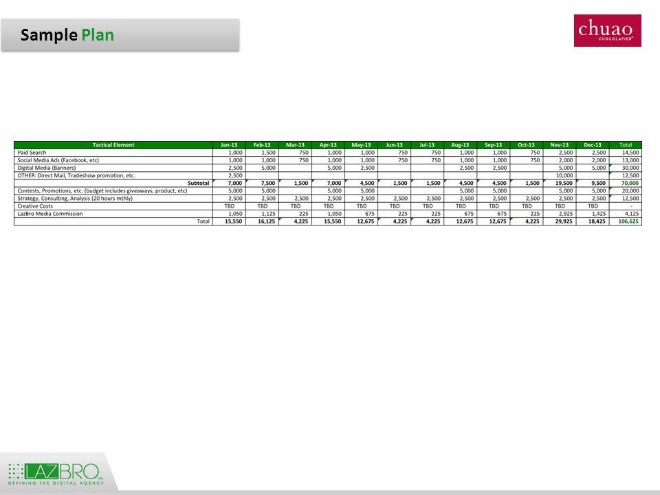 21 Sample Plan