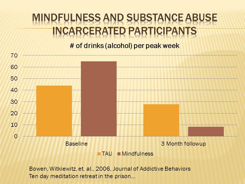Bowen, Witkiewitz, et. al., 2006, Journal of Addictive Behaviors Ten day meditation retreat in the prison…