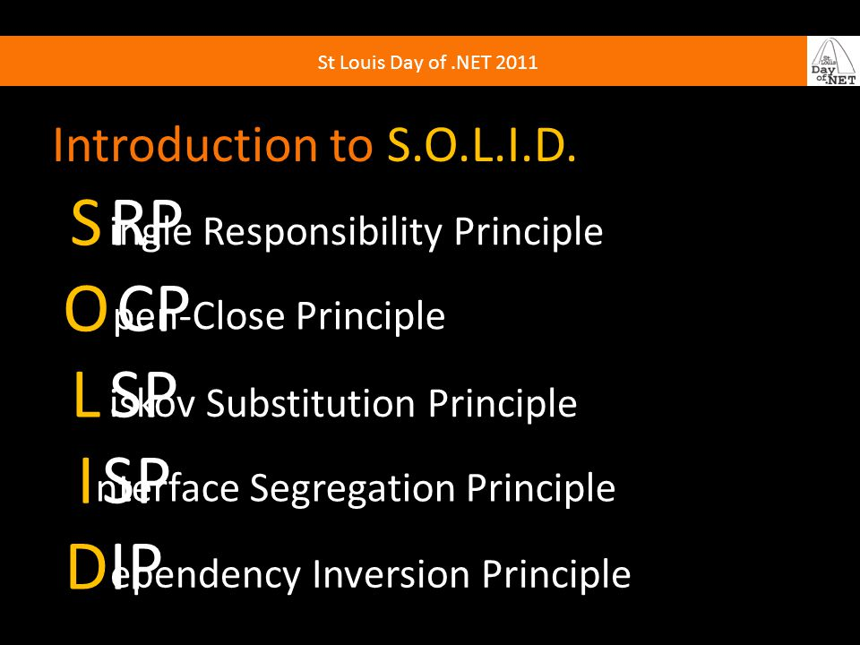 Introduction to S.O.L.I.D.