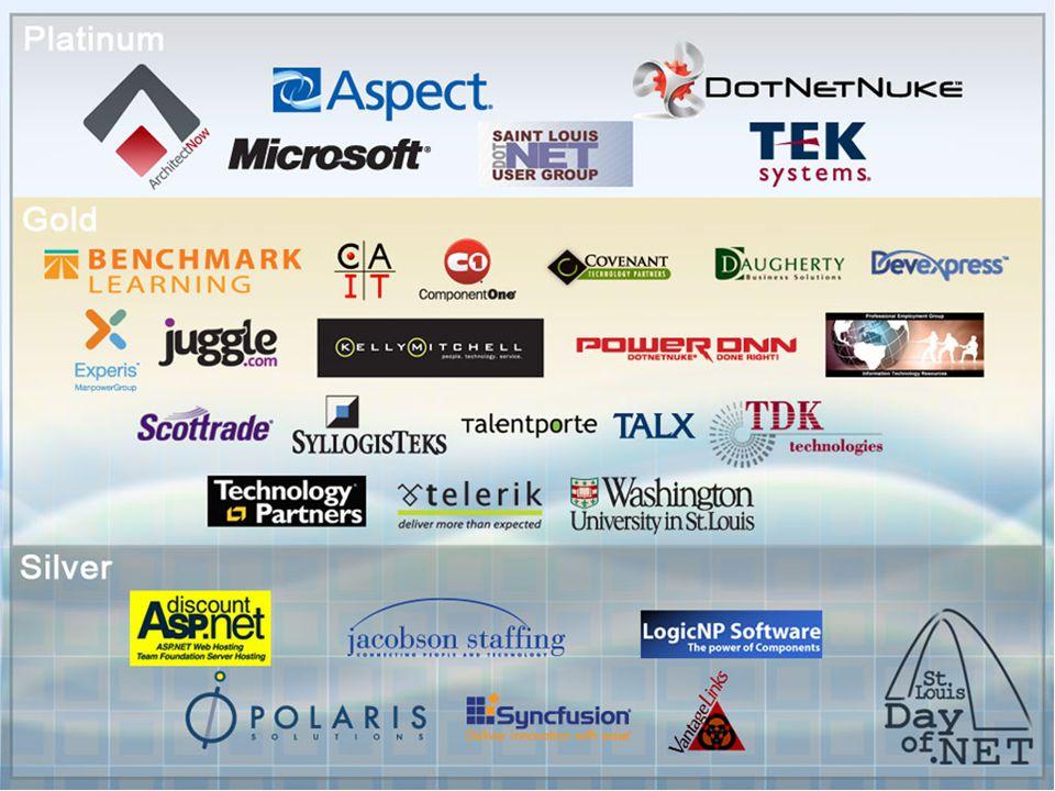 St Louis Day of.NET 2011 Dependency Injection Frameworks StructureMap Spring.NET Castle Windsor NInject Funq Unity More…