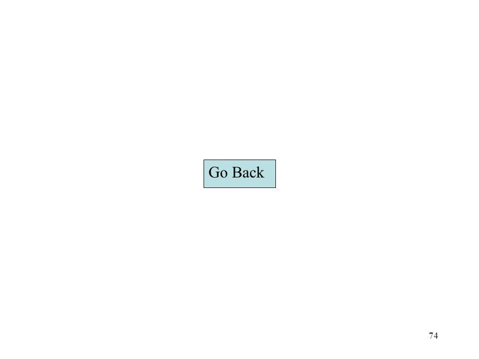 74 Go Back