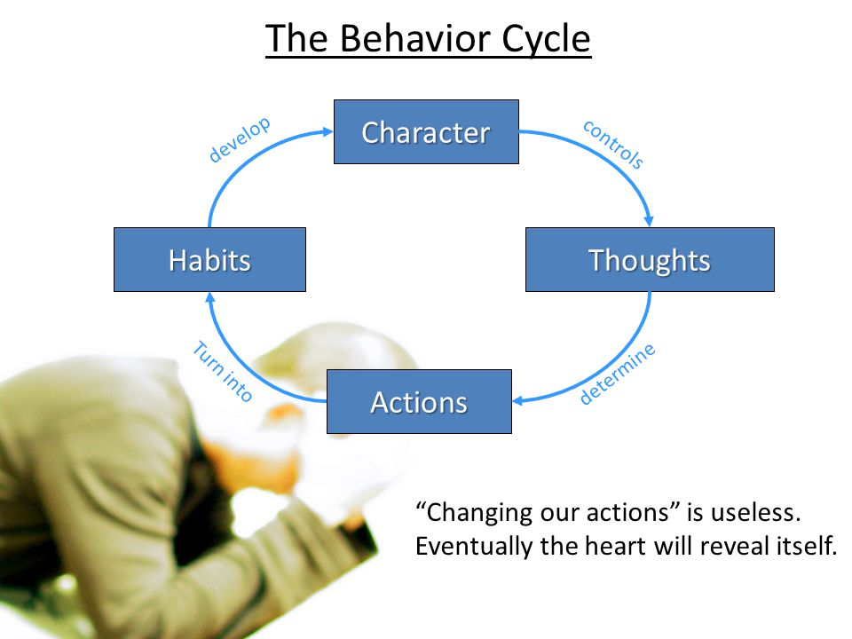 """Character Thoughts Actions Habits determine Turn into develop """"Changing our actions"""" is useless. Eventually the heart will reveal itself. controls The"""