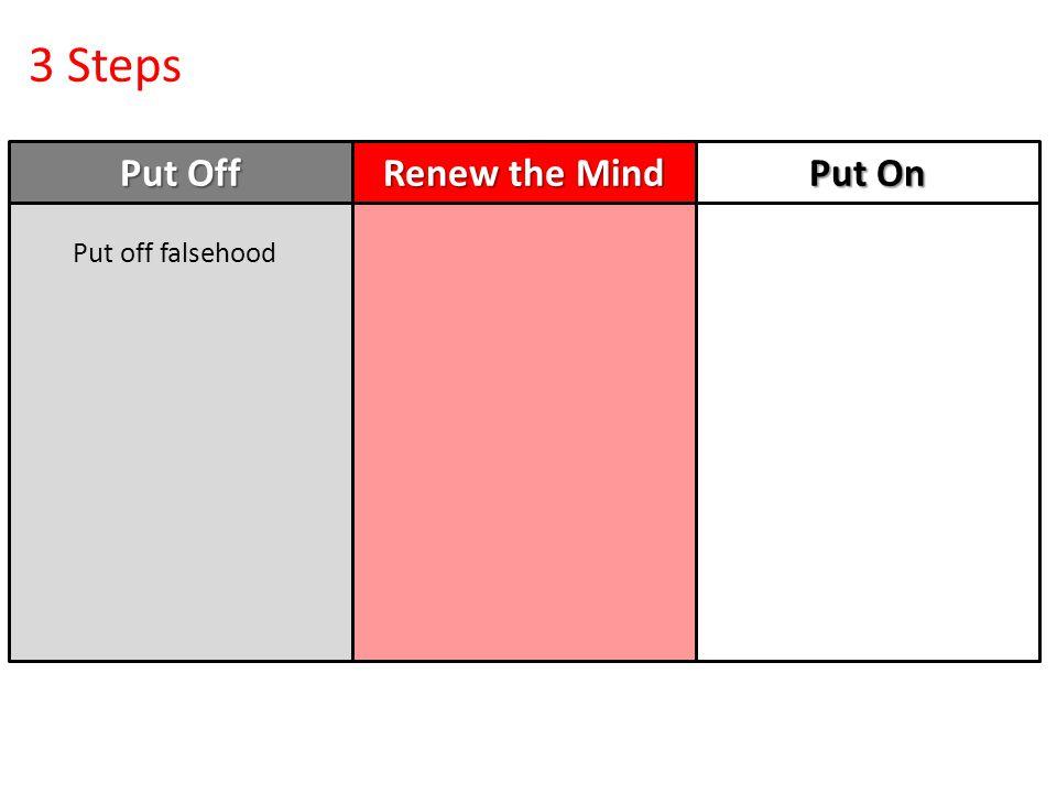 Put Off Renew the Mind Put On Put off falsehood 3 Steps