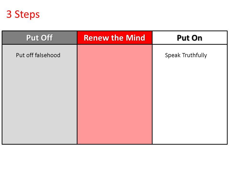 Put Off Renew the Mind Put On Put off falsehood 3 Steps Speak Truthfully