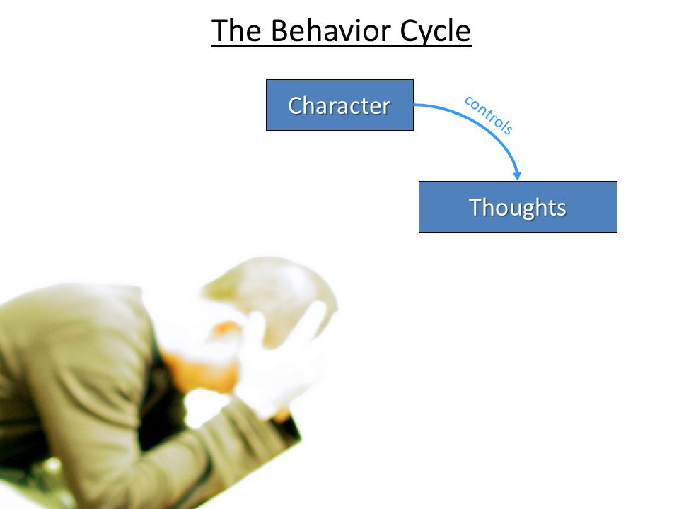 Character Thoughts Actions Habits controls determine Turn into develop We break the cycle by renewing the mind.