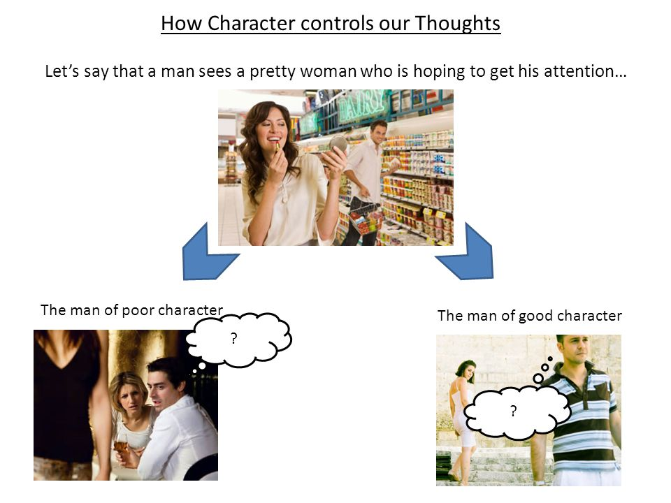 Character Thoughts Actions controls determine The Behavior Cycle