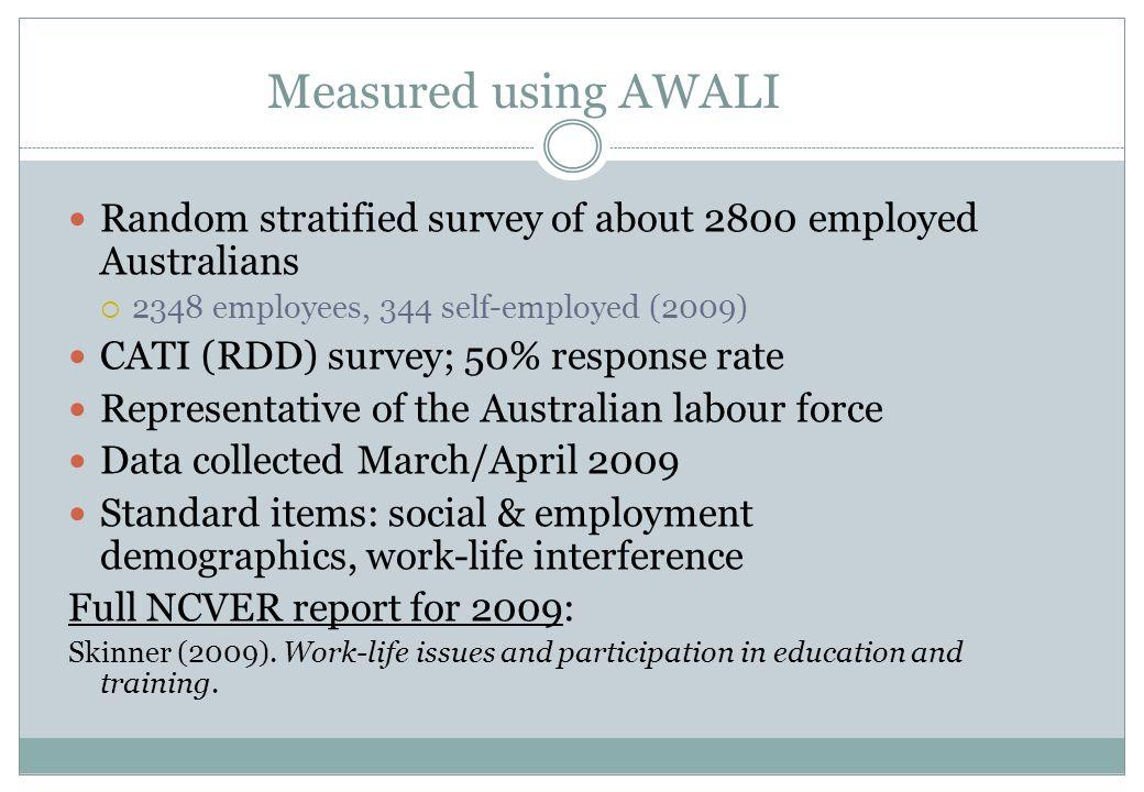 Measured using AWALI Random stratified survey of about 2800 employed Australians  2348 employees, 344 self-employed (2009) CATI (RDD) survey; 50% res
