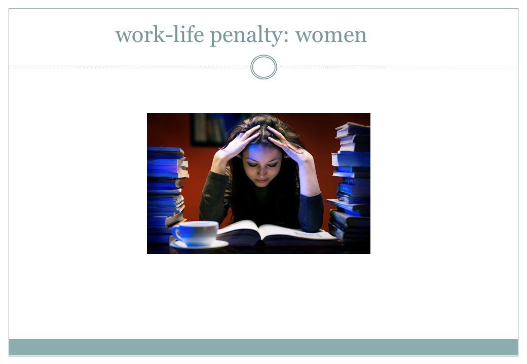 work-life penalty: women