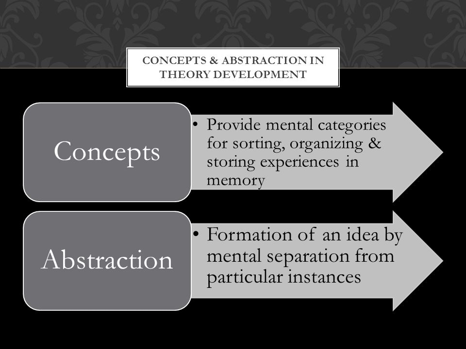 Provide mental categories for sorting, organizing & storing experiences in memory Concepts Formation of an idea by mental separation from particular instances Abstraction CONCEPTS & ABSTRACTION IN THEORY DEVELOPMENT